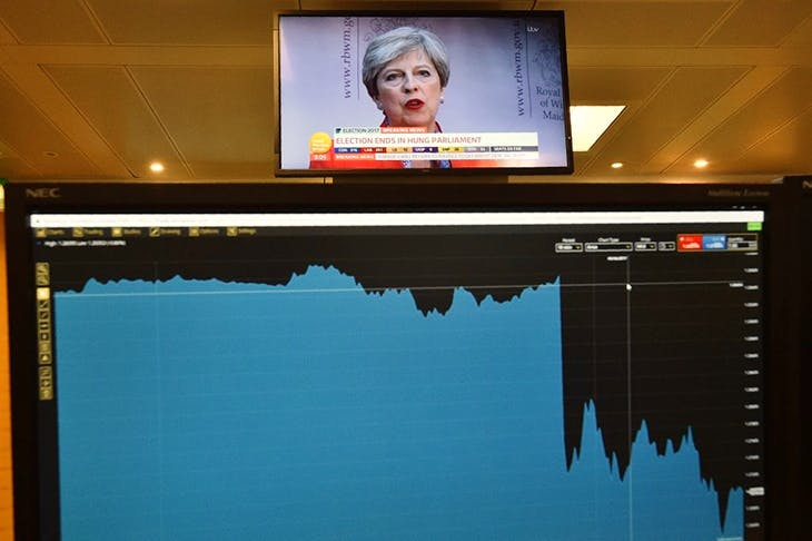 Election results have caused the pound to plunge (image: Getty)